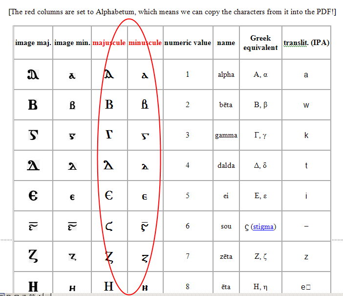 Greek Letter Alphabet Pdf