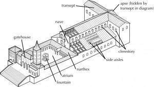 oldstpetersdiagram