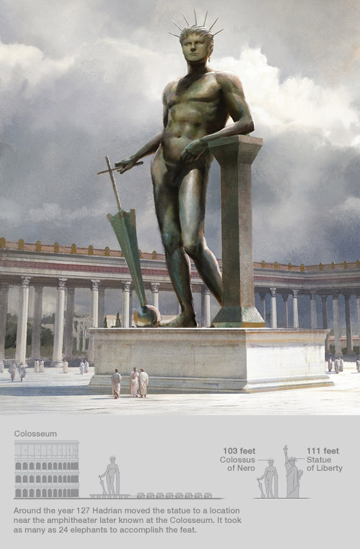 National Geographic reconstruction of the Colossus of Nero